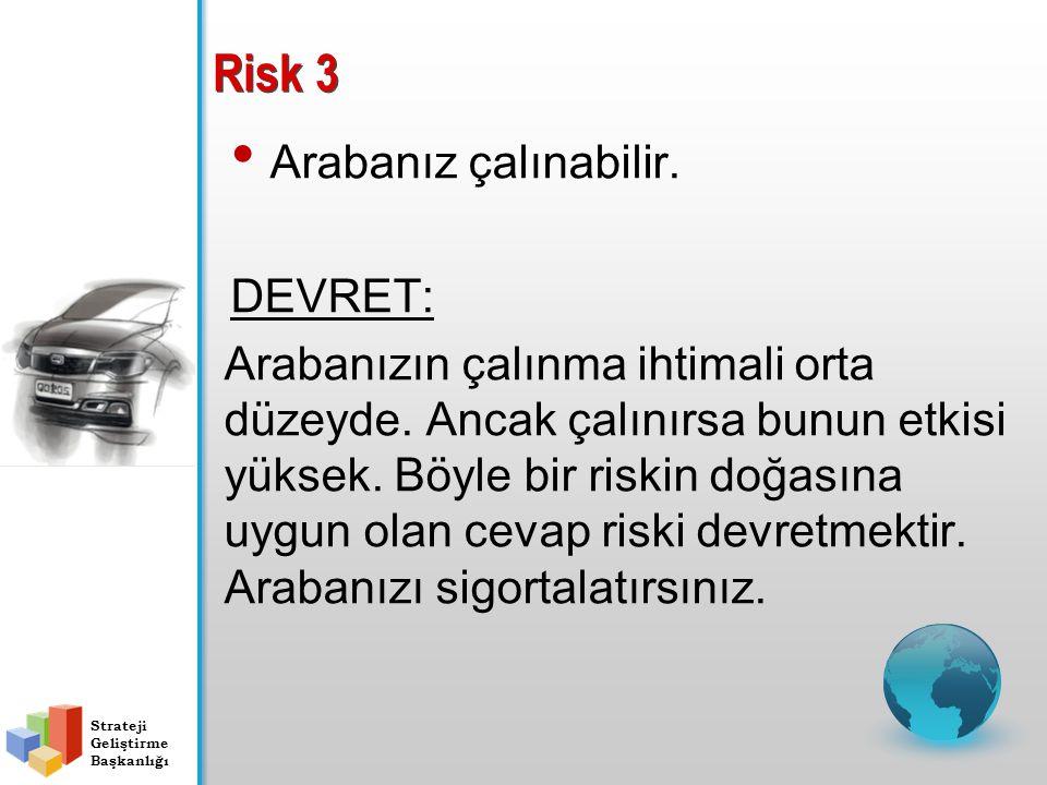 Risk 3 Arabanız çalınabilir. DEVRET: