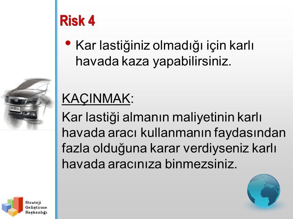 Risk 4 Kar lastiğiniz olmadığı için karlı havada kaza yapabilirsiniz.