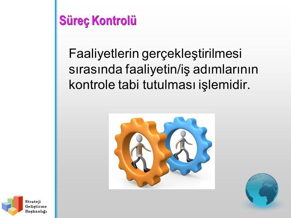 Süreç Kontrolü Faaliyetlerin gerçekleştirilmesi sırasında faaliyetin/iş adımlarının kontrole tabi tutulması işlemidir.