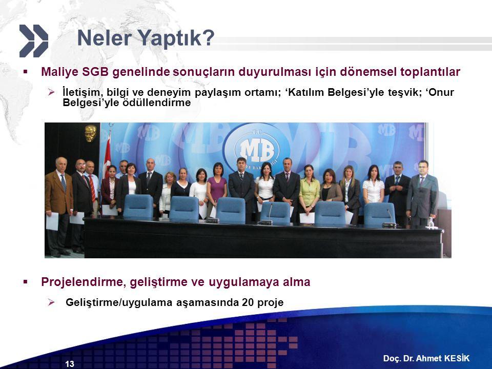 Neler Yaptık Maliye SGB genelinde sonuçların duyurulması için dönemsel toplantılar.