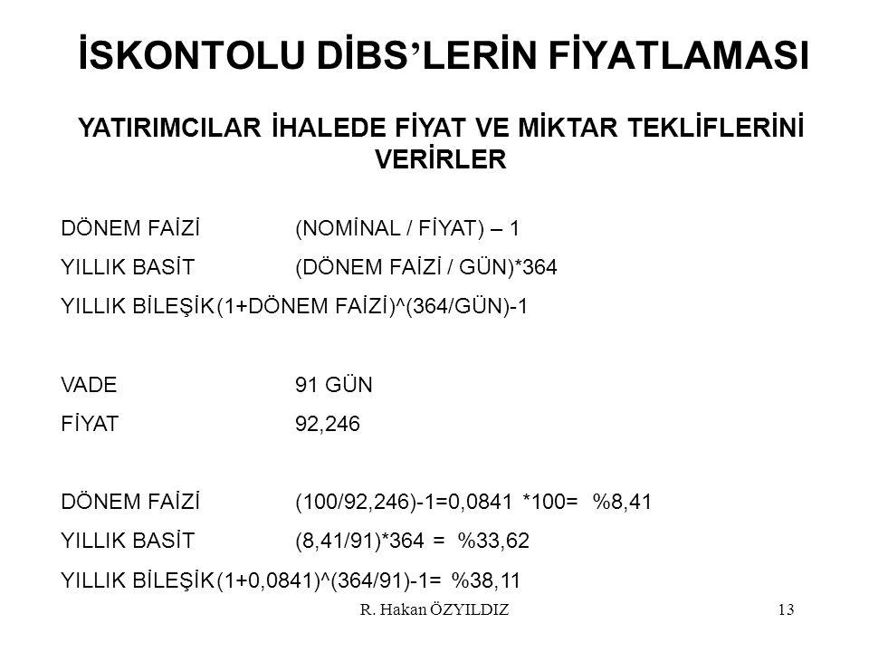 İSKONTOLU DİBS'LERİN FİYATLAMASI