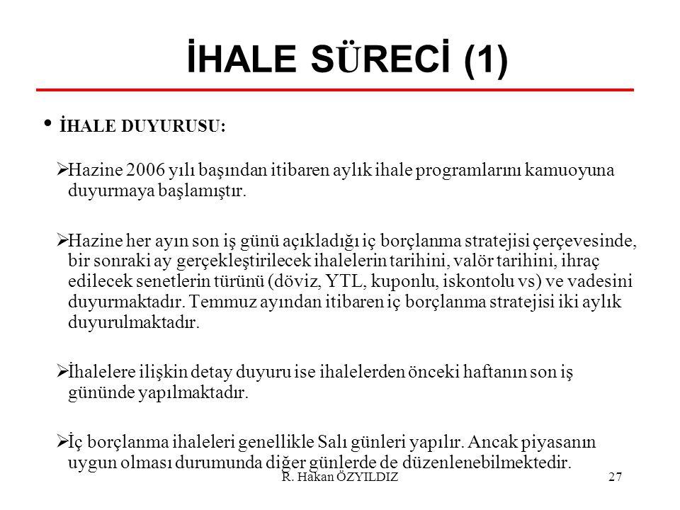 İHALE SÜRECİ (1) İHALE DUYURUSU: