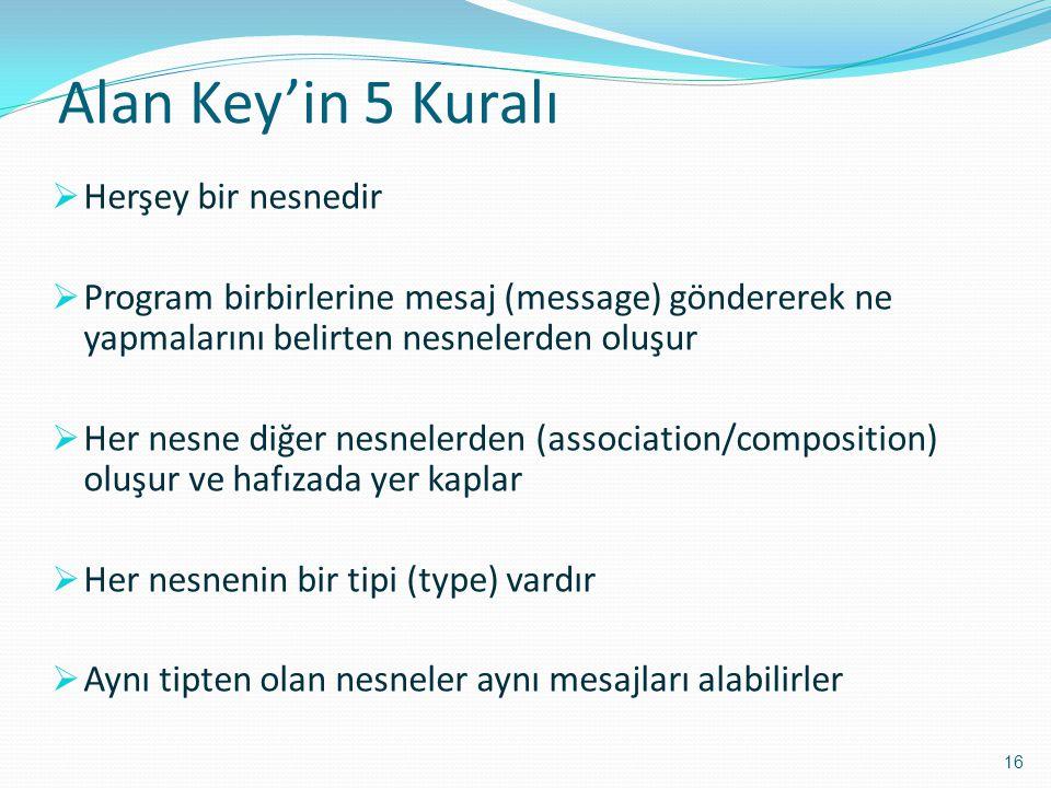 Alan Key'in 5 Kuralı Herşey bir nesnedir