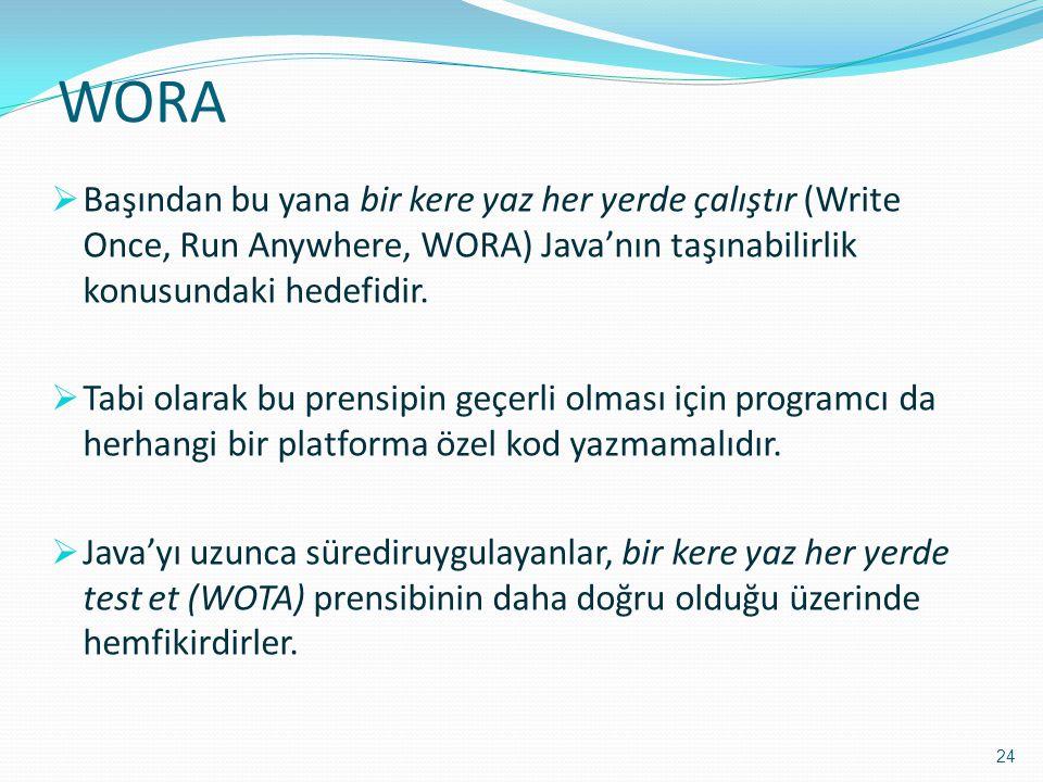 WORA Başından bu yana bir kere yaz her yerde çalıştır (Write Once, Run Anywhere, WORA) Java'nın taşınabilirlik konusundaki hedefidir.