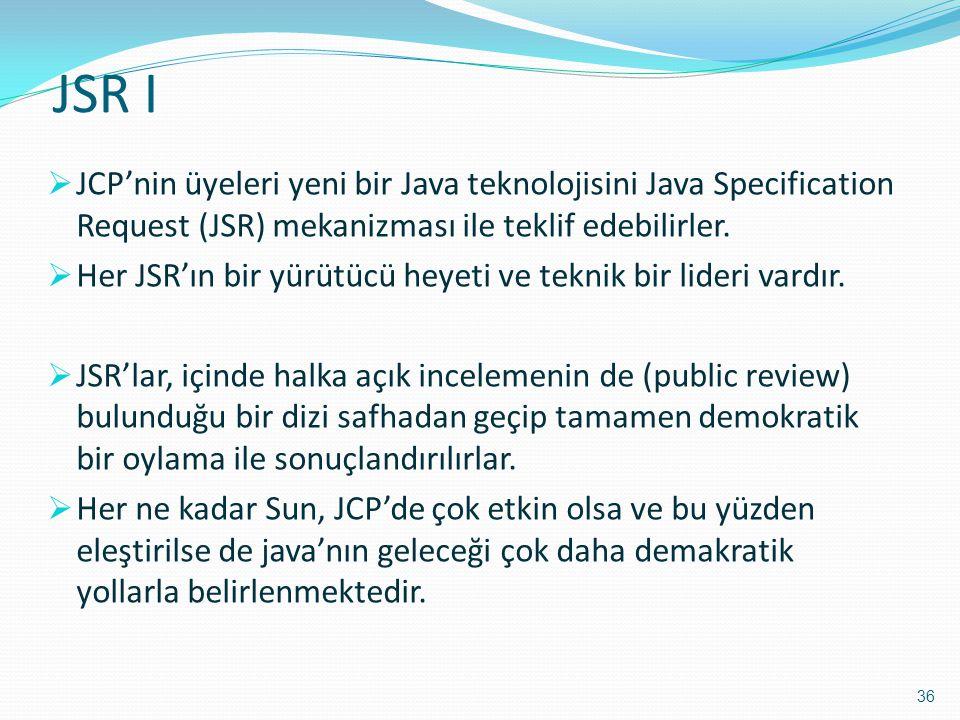 JSR I JCP'nin üyeleri yeni bir Java teknolojisini Java Specification Request (JSR) mekanizması ile teklif edebilirler.