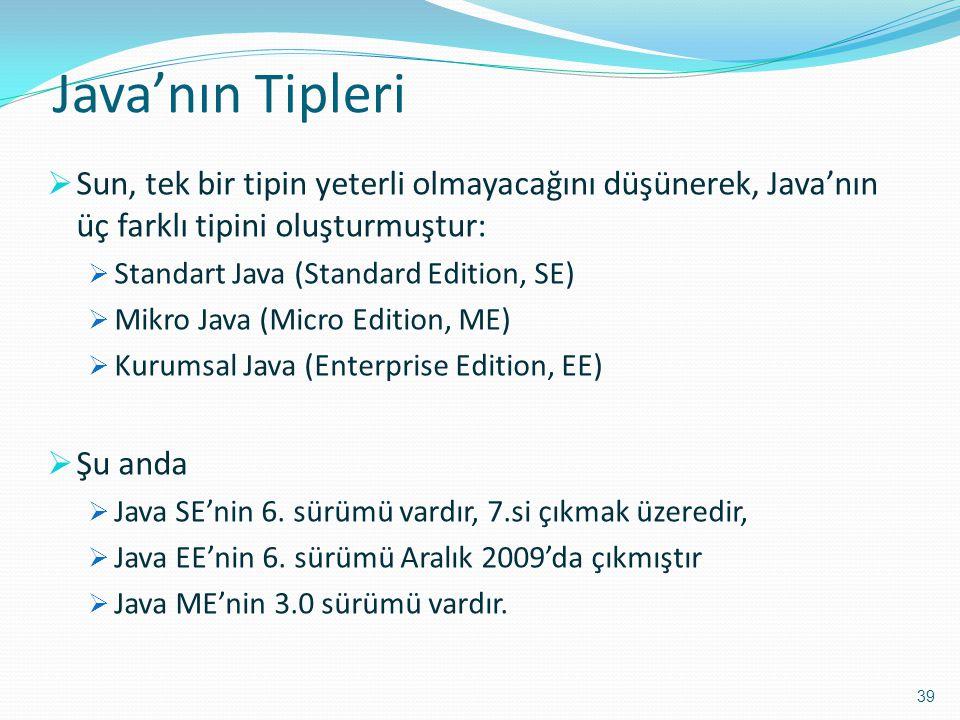 Java'nın Tipleri Sun, tek bir tipin yeterli olmayacağını düşünerek, Java'nın üç farklı tipini oluşturmuştur: