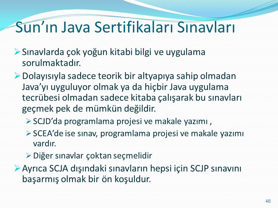 Sun'ın Java Sertifikaları Sınavları