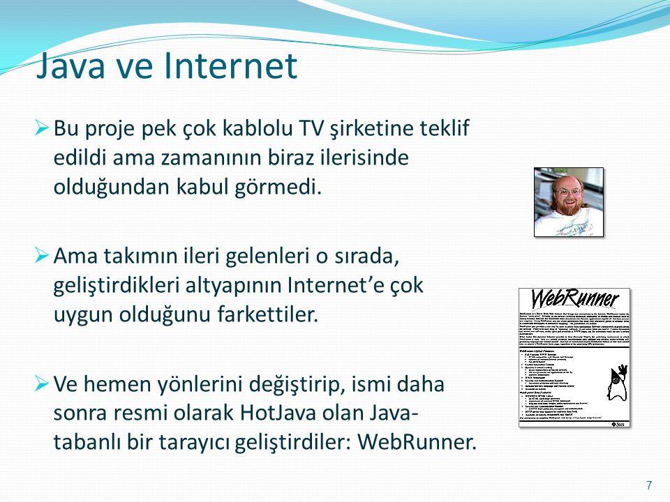 Java ve Internet Bu proje pek çok kablolu TV şirketine teklif edildi ama zamanının biraz ilerisinde olduğundan kabul görmedi.