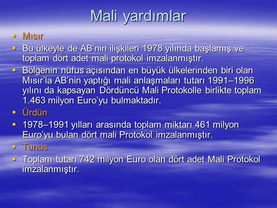 Mali yardımlar Mısır. Bu ülkeyle de AB'nin ilişkileri 1978 yılında başlamış ve toplam dört adet mali protokol imzalanmıştır.