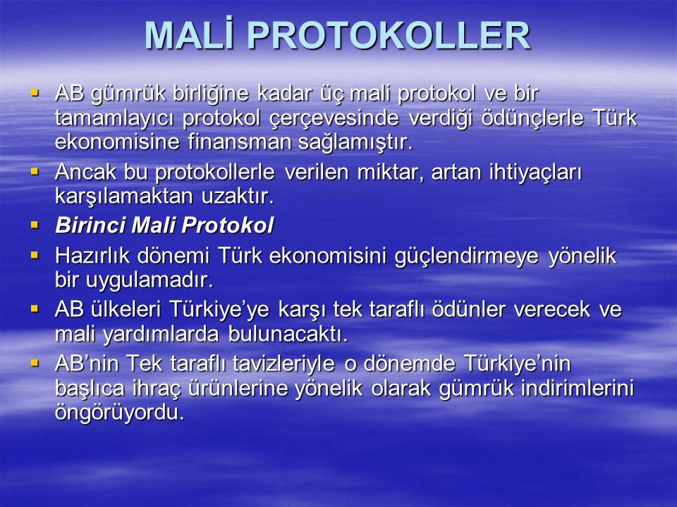 MALİ PROTOKOLLER