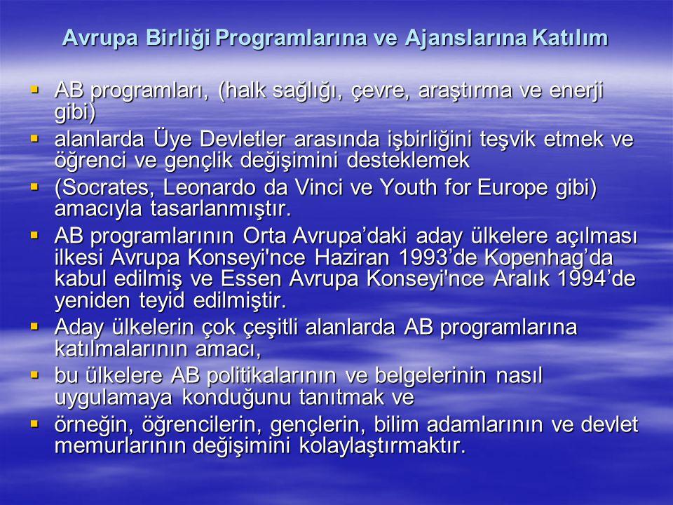 Avrupa Birliği Programlarına ve Ajanslarına Katılım