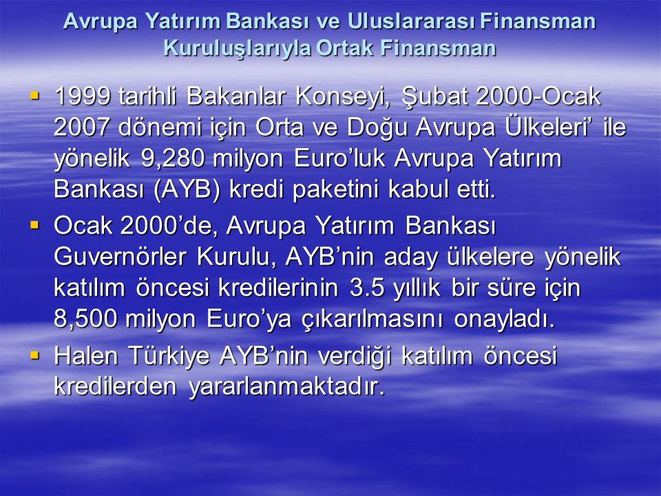 Avrupa Yatırım Bankası ve Uluslararası Finansman Kuruluşlarıyla Ortak Finansman