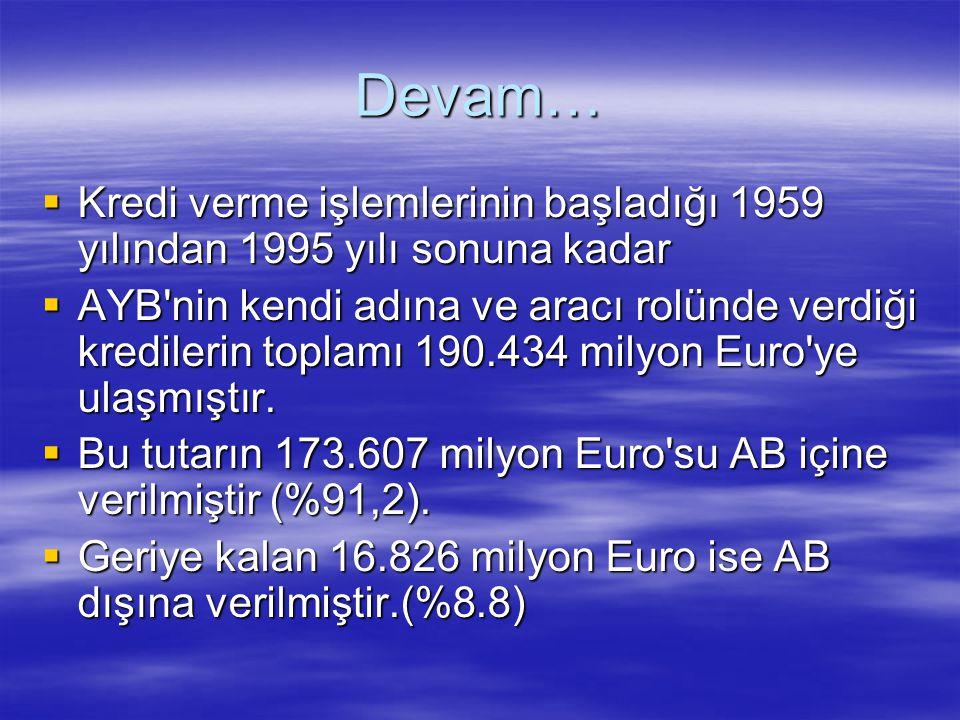 Devam… Kredi verme işlemlerinin başladığı 1959 yılından 1995 yılı sonuna kadar.
