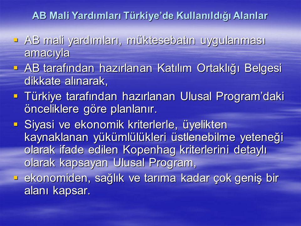 AB Mali Yardımları Türkiye'de Kullanıldığı Alanlar