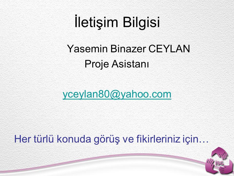 Yasemin Binazer CEYLAN