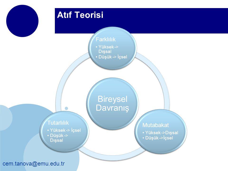 Atıf Teorisi Bireysel Davranış Farklılık Tutarlılık Mutabakat