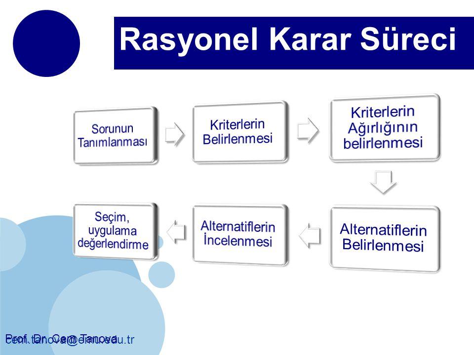 Rasyonel Karar Süreci Prof. Dr. Cem Tanova Sorunun Tanımlanması