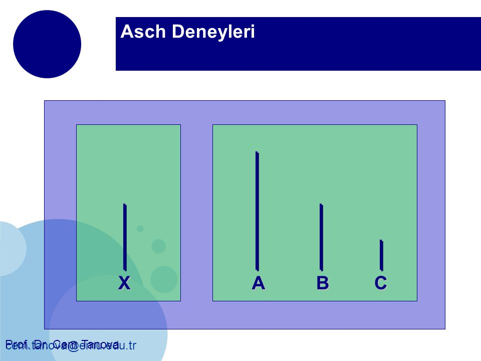 Asch Deneyleri X A B C Prof. Dr. Cem Tanova