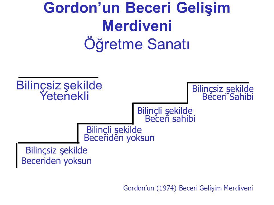 Gordon'un Beceri Gelişim Merdiveni Öğretme Sanatı