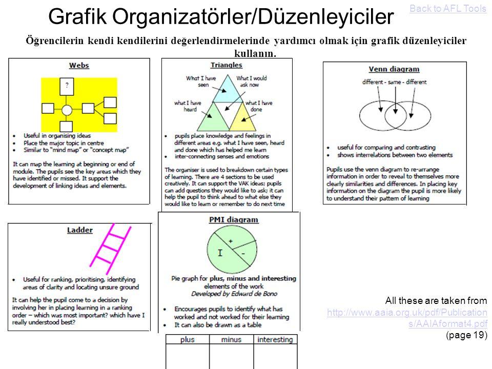 Grafik Organizatörler/Düzenleyiciler
