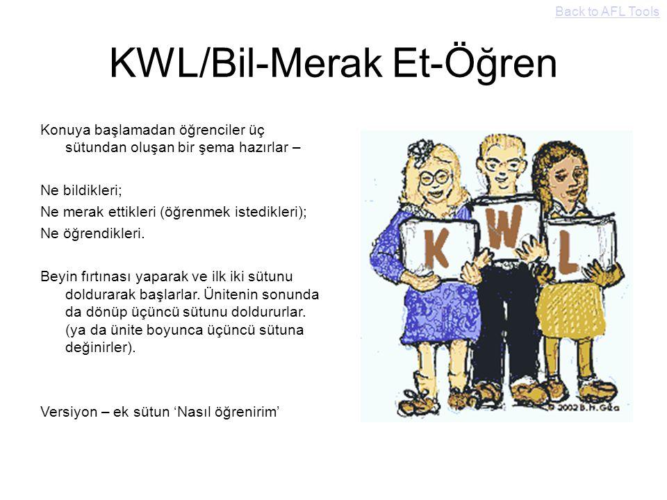 KWL/Bil-Merak Et-Öğren