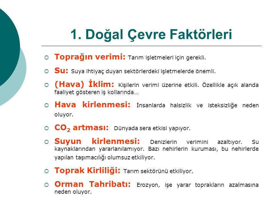 1. Doğal Çevre Faktörleri