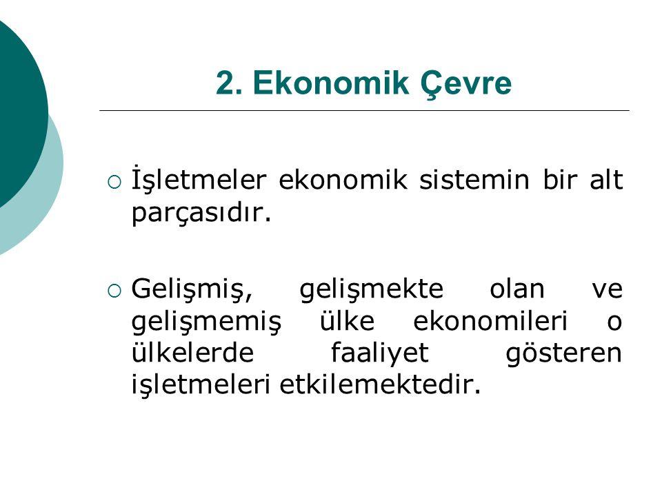 2. Ekonomik Çevre İşletmeler ekonomik sistemin bir alt parçasıdır.