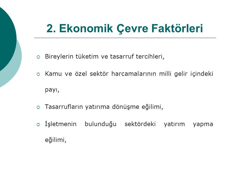 2. Ekonomik Çevre Faktörleri