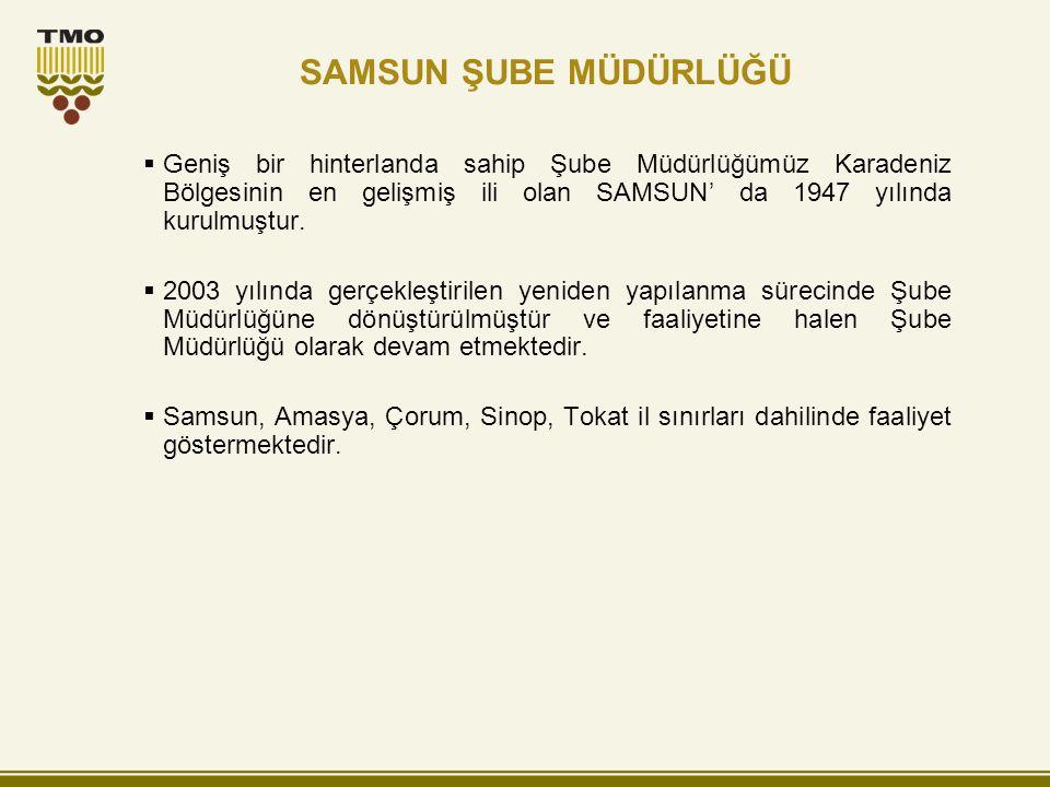 SAMSUN ŞUBE MÜDÜRLÜĞÜ Geniş bir hinterlanda sahip Şube Müdürlüğümüz Karadeniz Bölgesinin en gelişmiş ili olan SAMSUN' da 1947 yılında kurulmuştur.