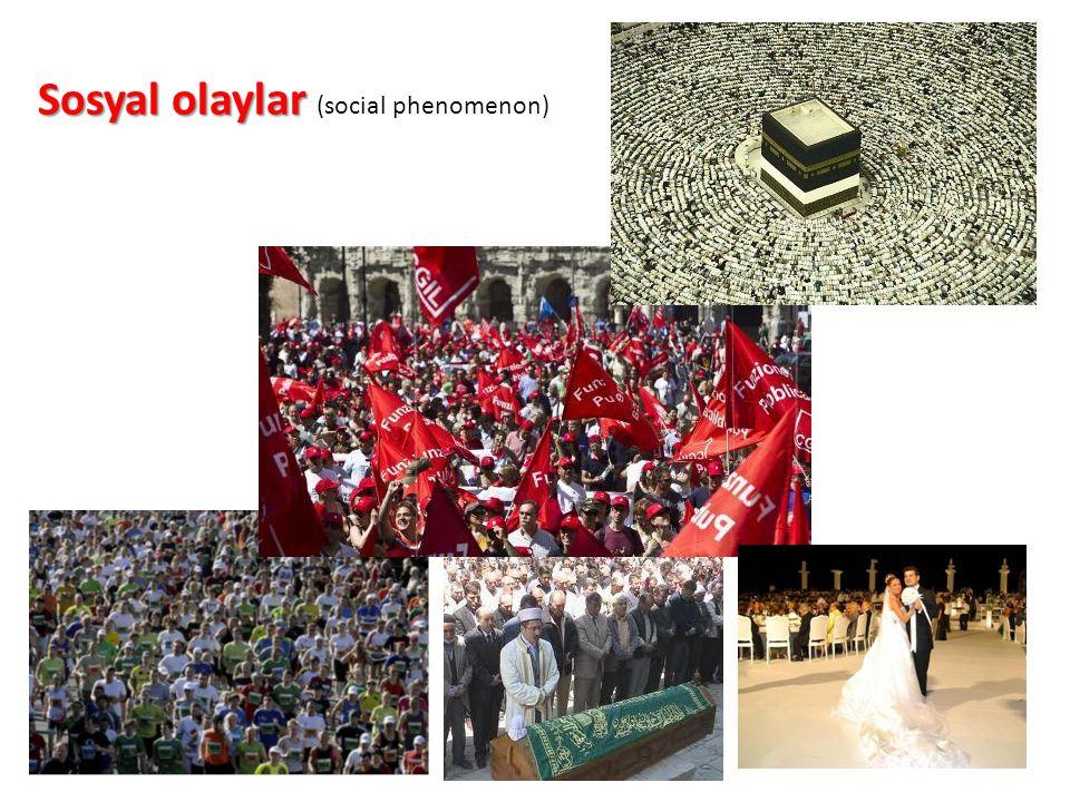 Sosyal olaylar (social phenomenon)