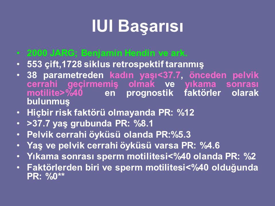 IUI Başarısı 2000 JARG; Benjamin Hendin ve ark.