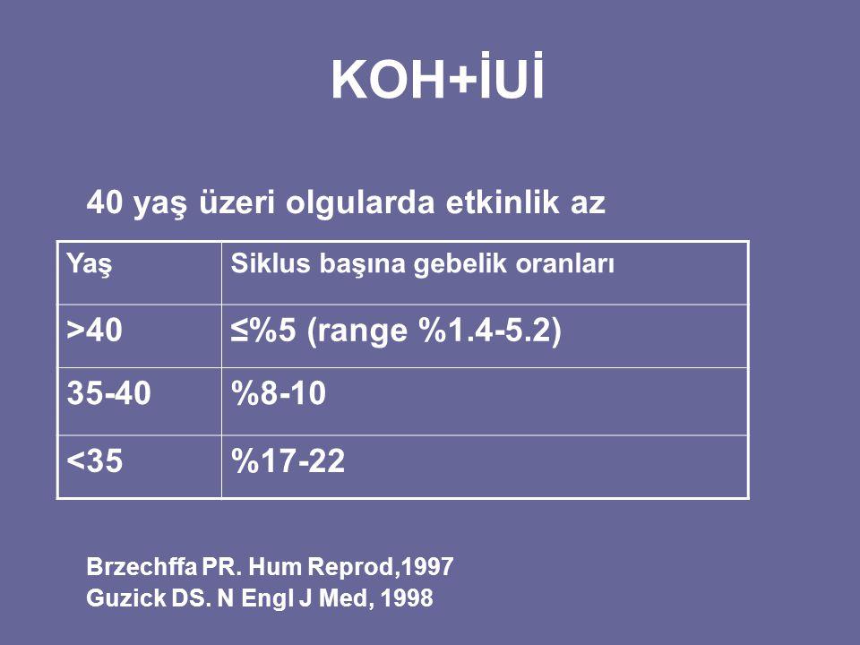KOH+İUİ 40 yaş üzeri olgularda etkinlik az >40 ≤%5 (range %1.4-5.2)