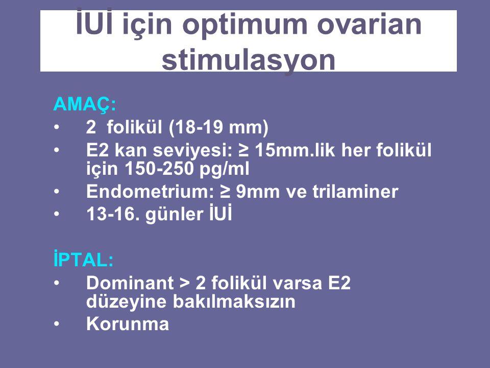 İUİ için optimum ovarian stimulasyon