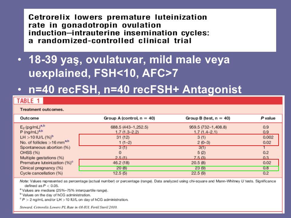 18-39 yaş, ovulatuvar, mild male veya uexplained, FSH<10, AFC>7