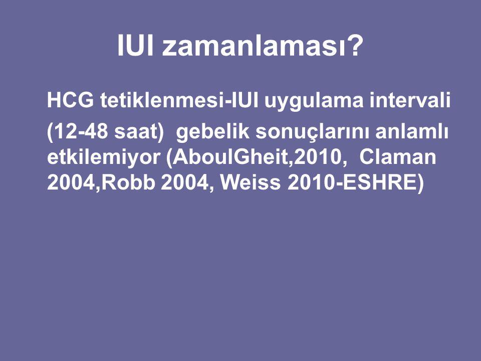 IUI zamanlaması HCG tetiklenmesi-IUI uygulama intervali