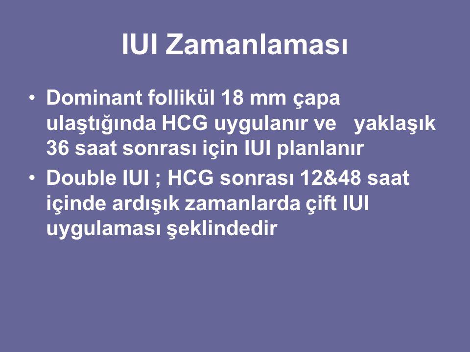 IUI Zamanlaması Dominant follikül 18 mm çapa ulaştığında HCG uygulanır ve yaklaşık 36 saat sonrası için IUI planlanır.