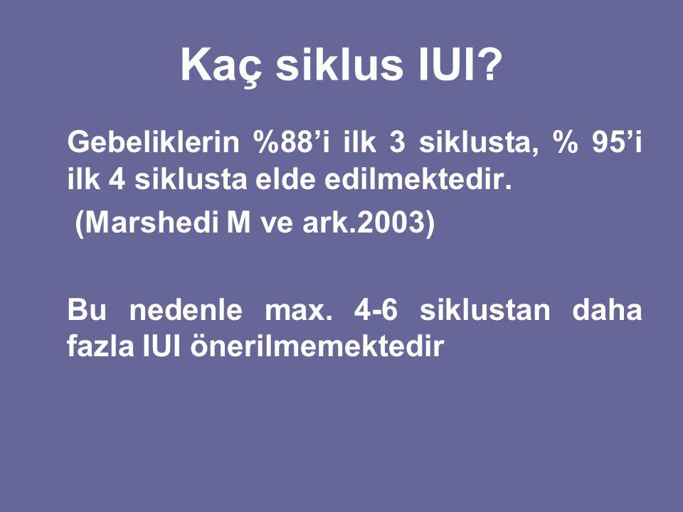 Kaç siklus IUI Gebeliklerin %88'i ilk 3 siklusta, % 95'i ilk 4 siklusta elde edilmektedir. (Marshedi M ve ark.2003)