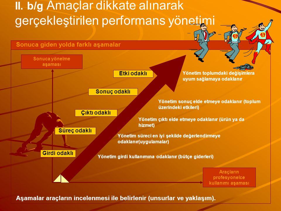 II. b/g Amaçlar dikkate alınarak gerçekleştirilen performans yönetimi