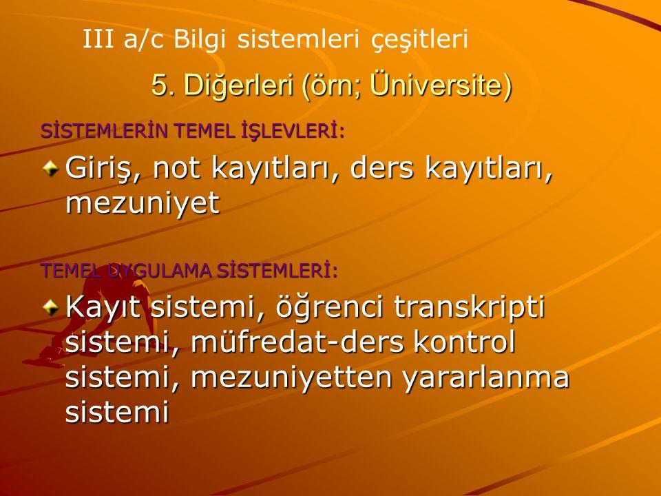 5. Diğerleri (örn; Üniversite)