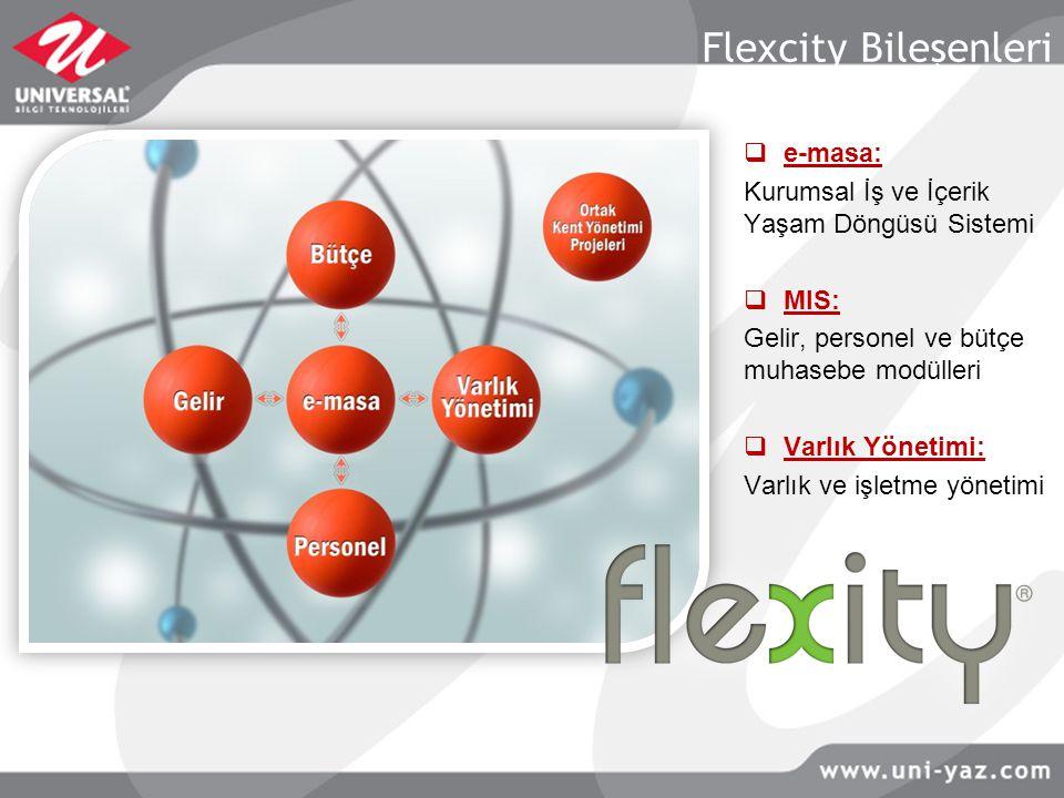 Flexcity Bileşenleri e-masa: