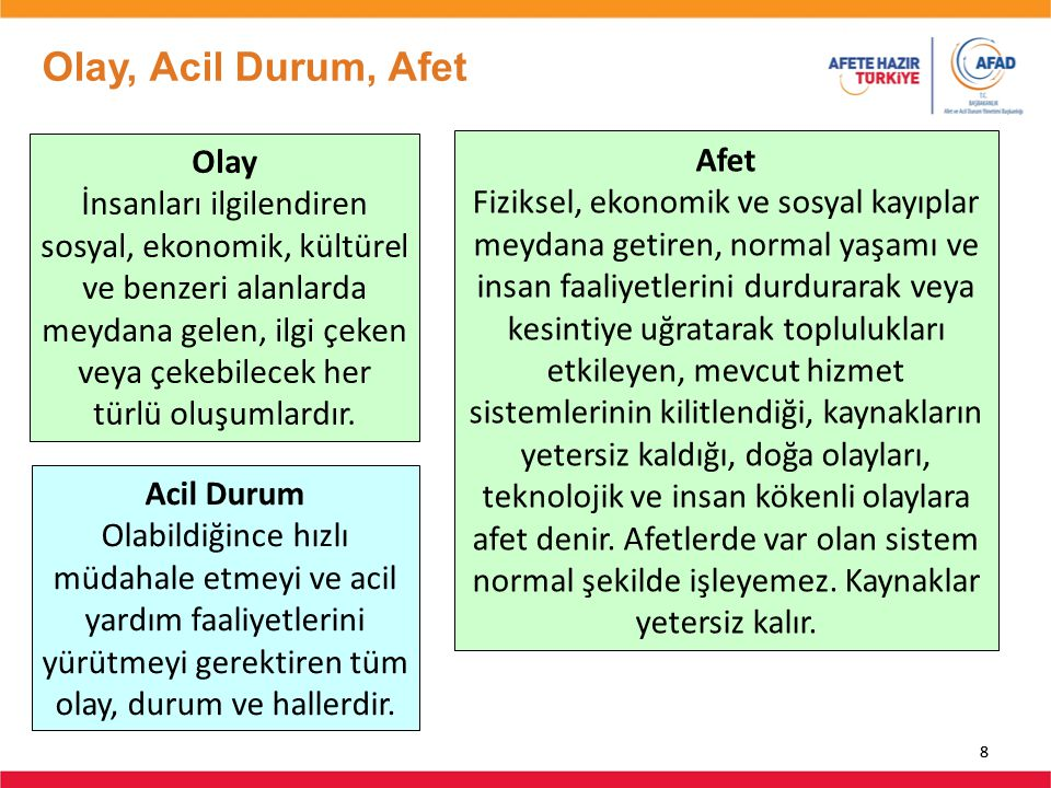 Olay, Acil Durum, Afet Olay Afet