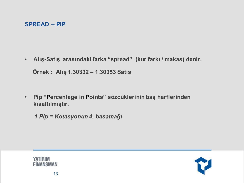 SPREAD – PIP Alış-Satış arasındaki farka spread (kur farkı / makas) denir. Örnek : Alış 1.30332 – 1.30353 Satış.