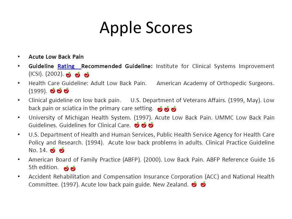 Apple Scores Acute Low Back Pain