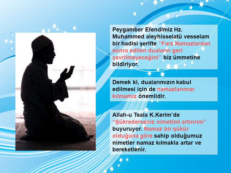 Peygamber Efendimiz Hz