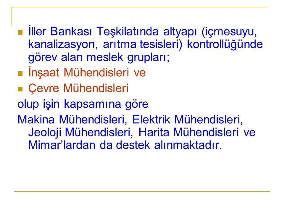 İller Bankası Teşkilatında altyapı (içmesuyu, kanalizasyon, arıtma tesisleri) kontrollüğünde görev alan meslek grupları;