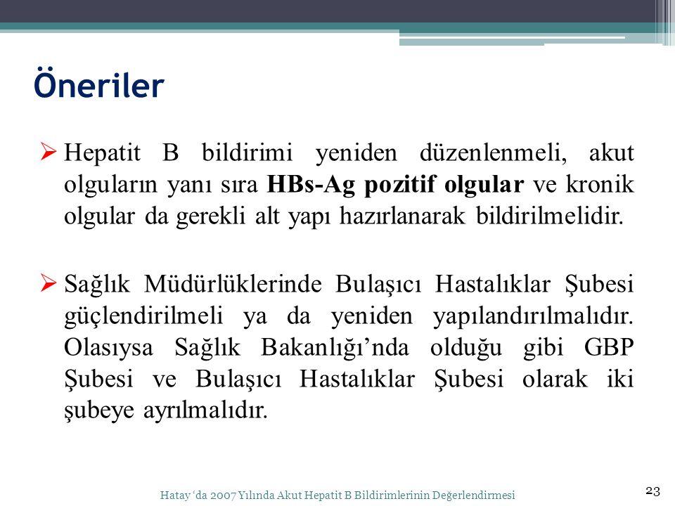 Hatay 'da 2007 Yılında Akut Hepatit B Bildirimlerinin Değerlendirmesi