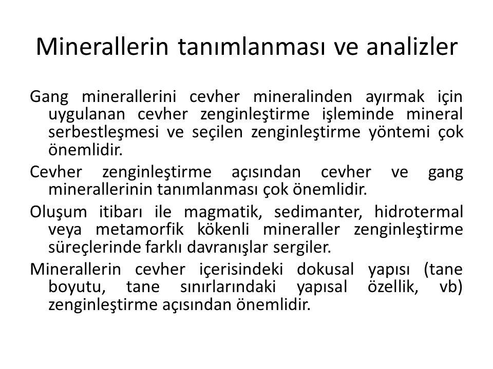 Minerallerin tanımlanması ve analizler