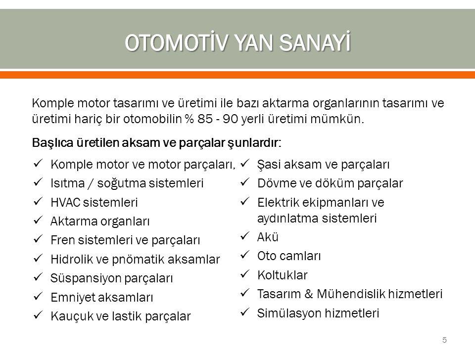 OTOMOTİV YAN SANAYİ