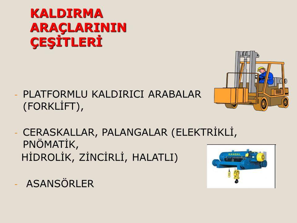 KALDIRMA ARAÇLARININ ÇEŞİTLERİ