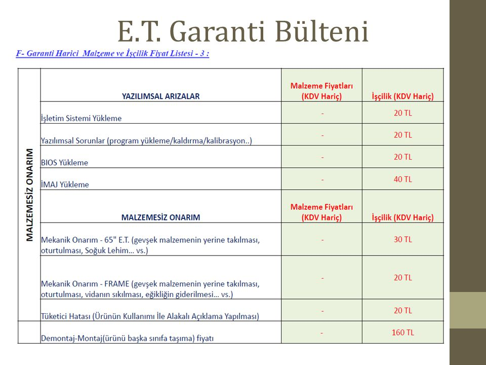 E.T. Garanti Bülteni